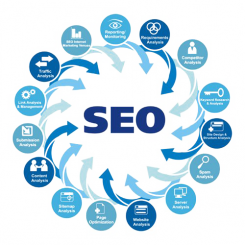 FREE SEO checkup from BL Consulting Ltd